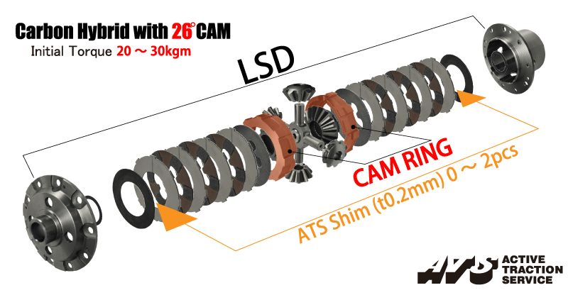 26 cam diagram