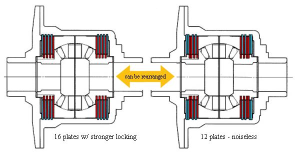 mazda miata differential diagram  mazda  auto parts